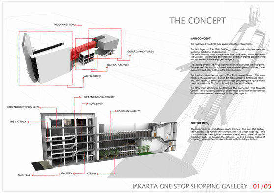Jakarta One Stop Shopping Gallery