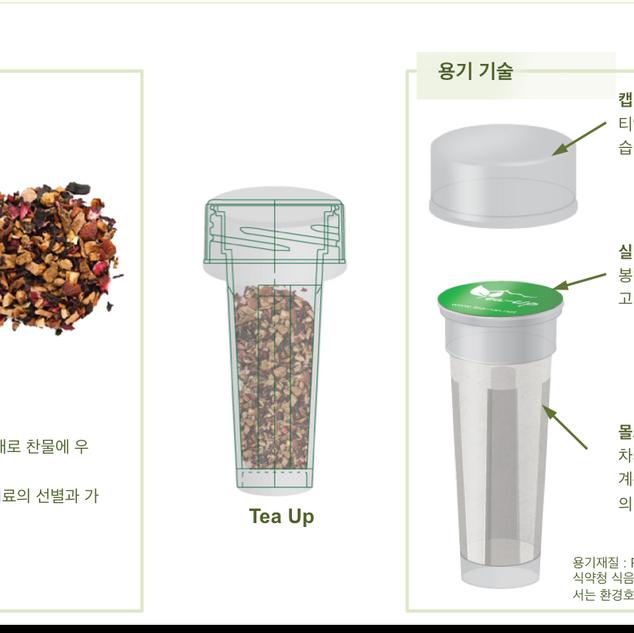 teaup Tech