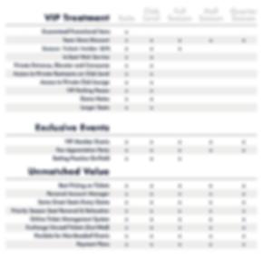 Benefits Chart.png