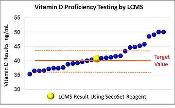 VitD-Proficiency-Testing.jpg