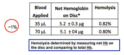 hemolysis-chart.jpg