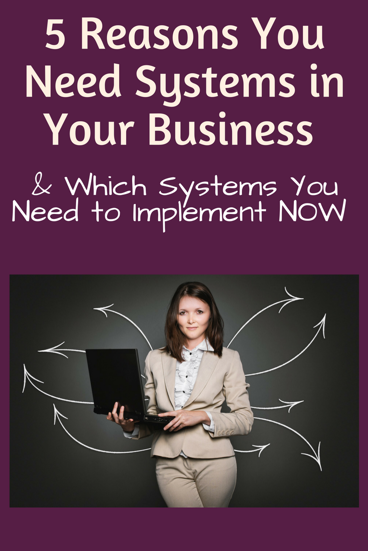 business systems you need