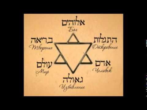 על אמונת הייחוד ועל הדתות - בין האל הלא נתפס לאל המצווה ועל האחדות העולמית