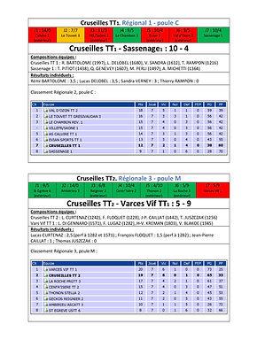 Cruseilles_TT_Phase_1_journée_71.jpg