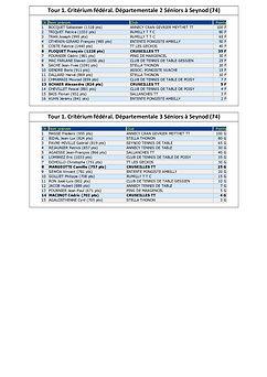 Cruseilles TT Critérium Fédéral _Tour 1_