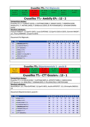 Cruseilles_TT_Phase_1_Journée_72.jpg