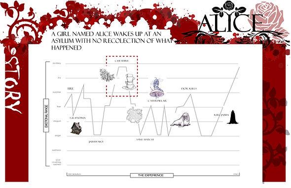 Alice_Set2_STORY-02.jpg