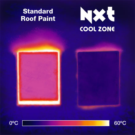 Roof paint for a cooler home