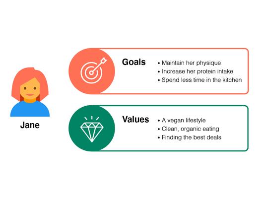 Module 2 - Digital Masterclass: Defining Your Target Audience