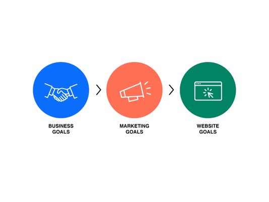 Module 1 - Digital  Masterclass: Defining Business Goals
