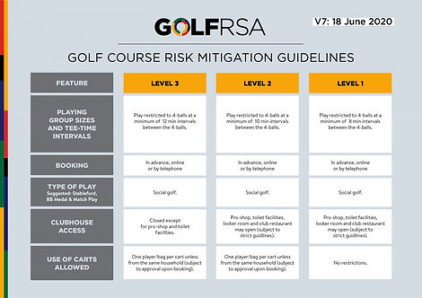 Risk-Mitigation-Guidelines-V7-1536x1086.