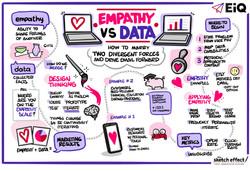 Empathy vs. Data