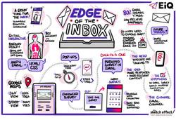 Edge of the Inbox