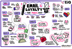 Email & Loyalty
