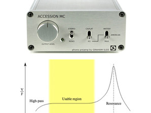 A Different Approach to Record EQ: Part 1