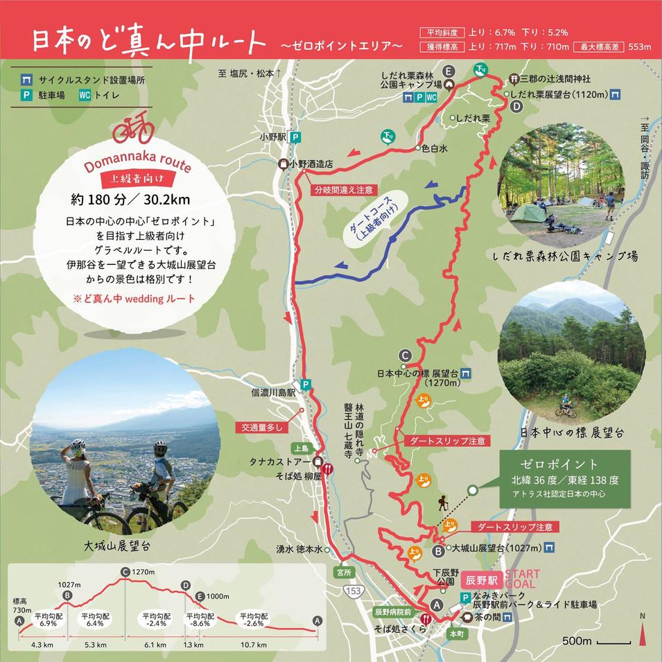 日本のど真ん中ルート 〜ゼロポイントエリア〜