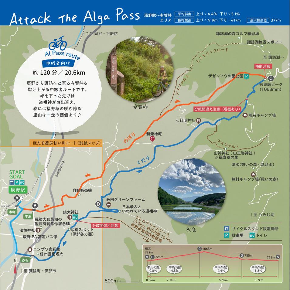 アルパスルート - Attack tha Alga Pass -