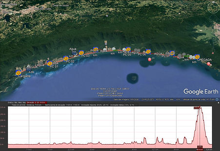 75 km altimetria.jpg
