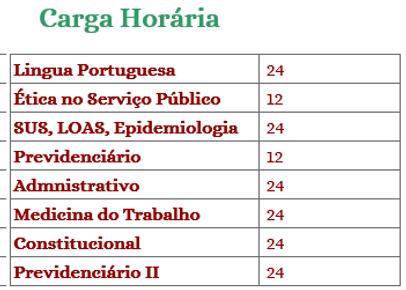 CARGA HORARIO.png