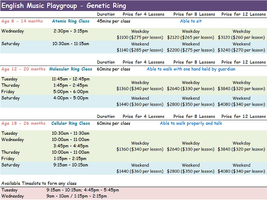Genetic Time Table 27 Jul 2021.png