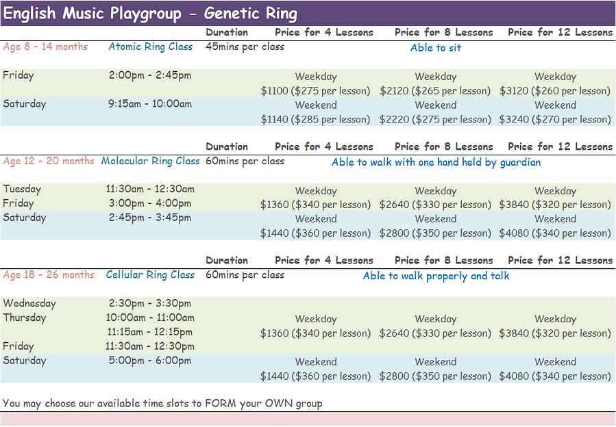 Genetic Time Table.png