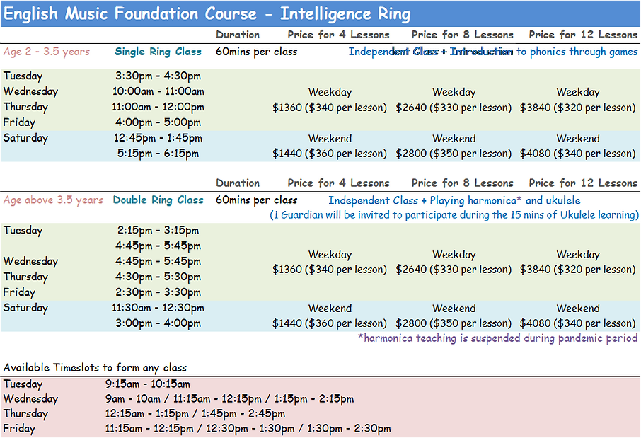 Intelligence Time Table Mar 2021.png