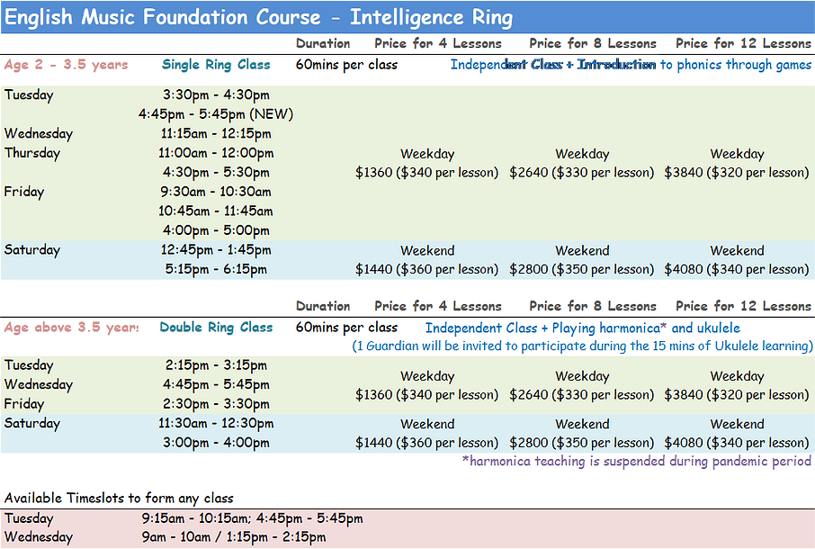 Intelligence Time Table 27 Jul 2021.png