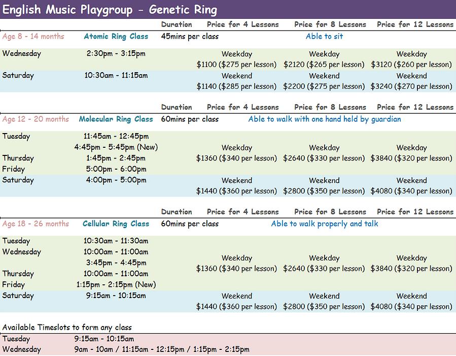 Genetic Time Table 24 Jun 2021.png