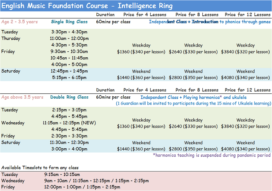 Intelligence Time Table 21 May 2021.png