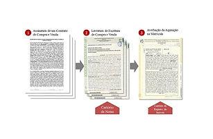 contrato-matricula-escritura_edited.jpg