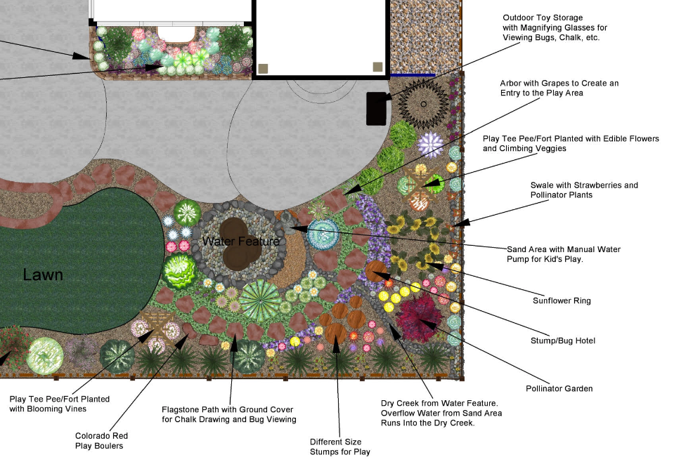 a 2D design focused on children's play and learning areas