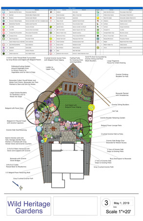 WHG: 2D Design, Multiple hardscape patio spaces as well as planting areas, outdoor kitchen, custom hot tub, turf area and raised planting beds.