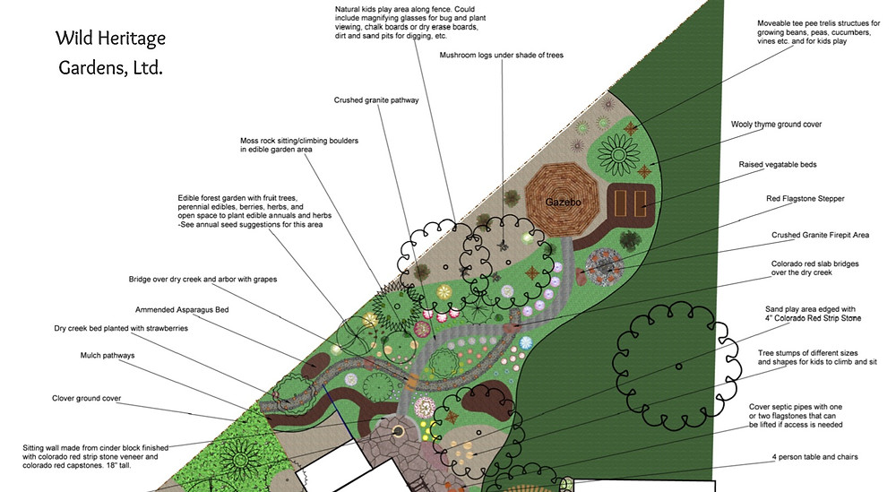 Landscape design, outdoor design, landscaping plan,