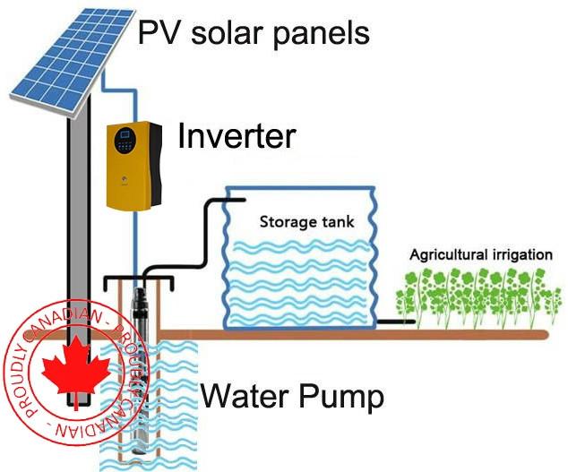 Deep well pump Irrigation.jpg