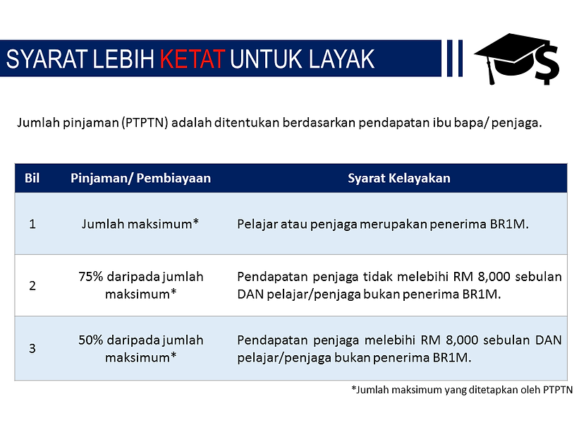 SSPN-i Plus Sales Presentation.png
