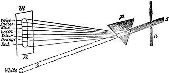 solar-spectrum.png