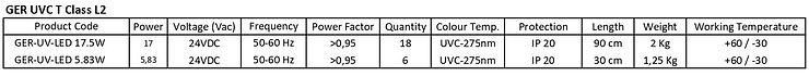 GER UVC T CLASS L2_page-0001A.jpg