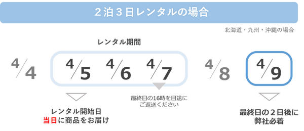 2泊3日遠方.png