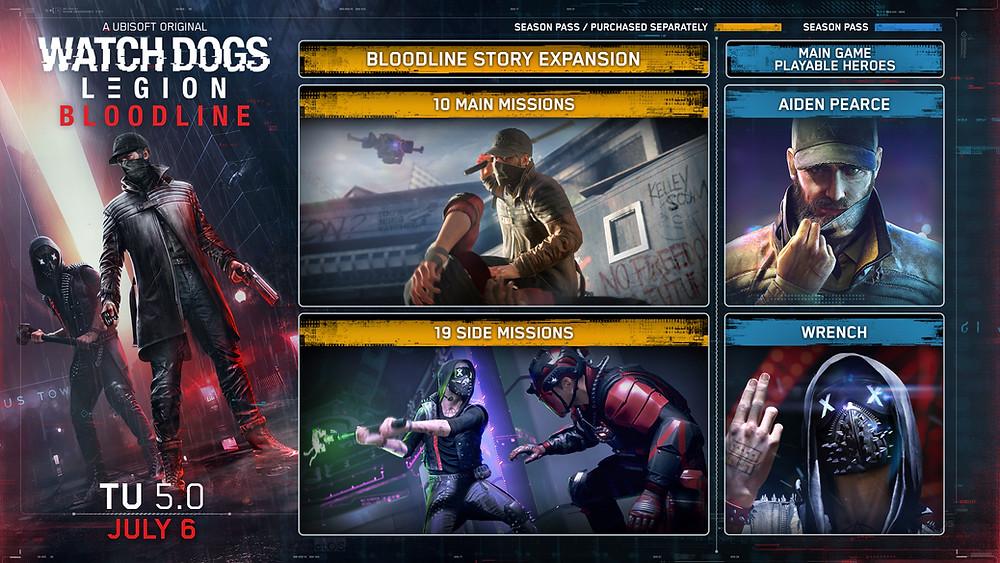 Watch Dogs Legion Bloodline DLC Inhalt