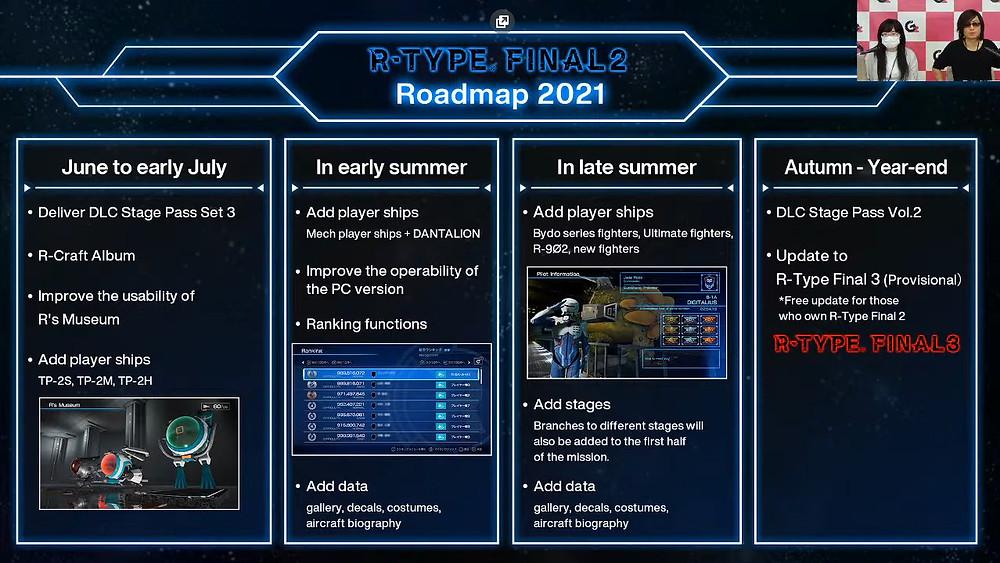 R-Type Final 2 Roadmap 2021 - R-Type Final 3