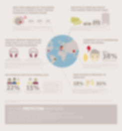 infographics-and-logo-hear-the-world-fou