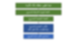 الهيكل التنظيمي لشركة قطارات مكة
