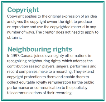 Neighbouring Rights