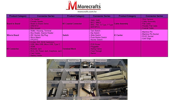 Morecraft - summary page.jpg