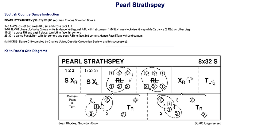 The Pearl Strathspey