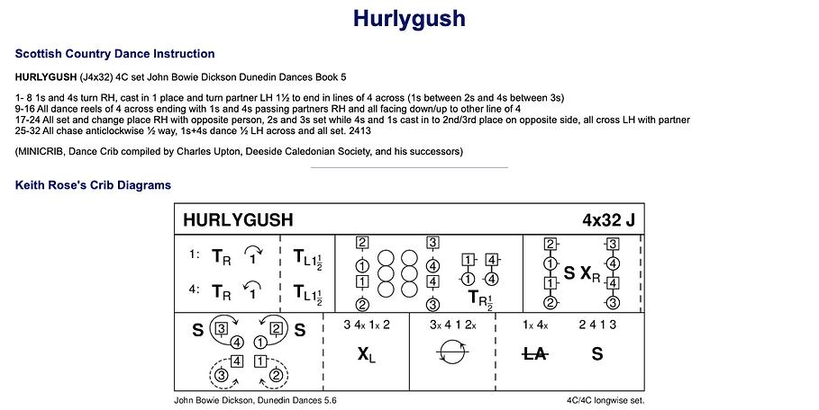 Hurlygush