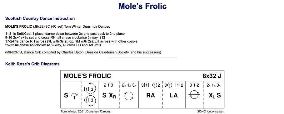 Mole's Frolic