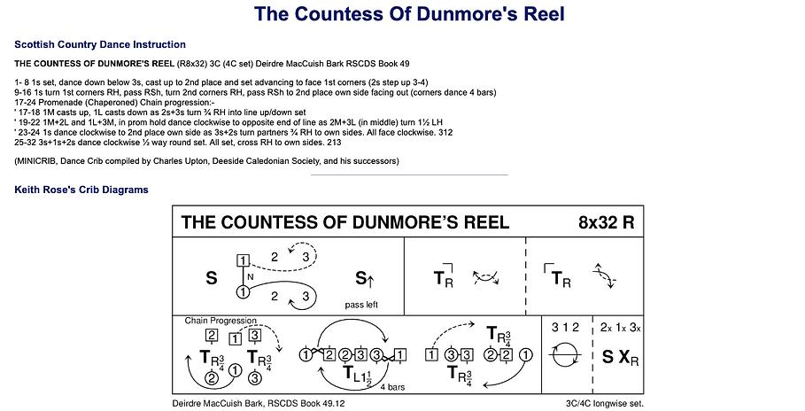 Countess of Dunsmore's Reel