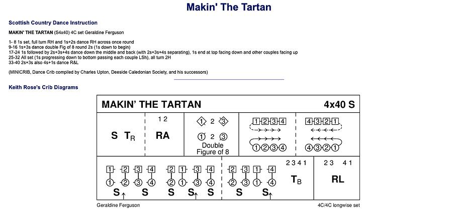 Makin' The Tartan