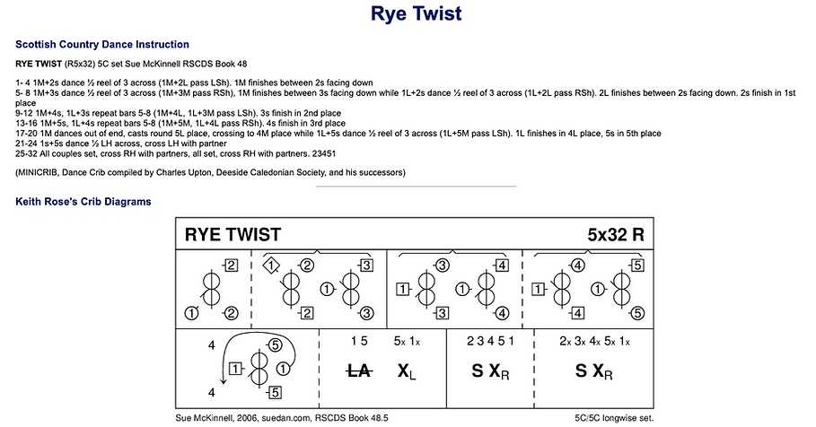 Rye Twist